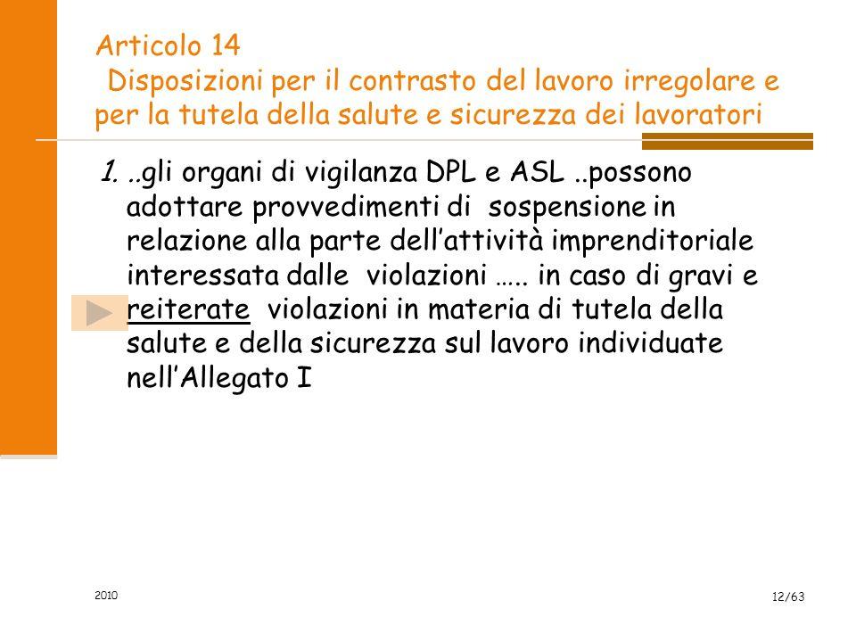2010 12/63 Articolo 14 Disposizioni per il contrasto del lavoro irregolare e per la tutela della salute e sicurezza dei lavoratori 1...gli organi di vigilanza DPL e ASL..possono adottare provvedimenti di sospensione in relazione alla parte dellattività imprenditoriale interessata dalle violazioni …..