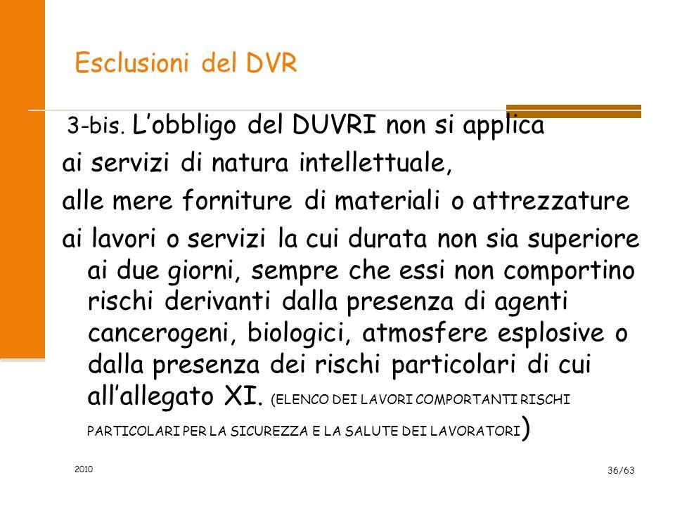 Esclusioni del DVR 3-bis.