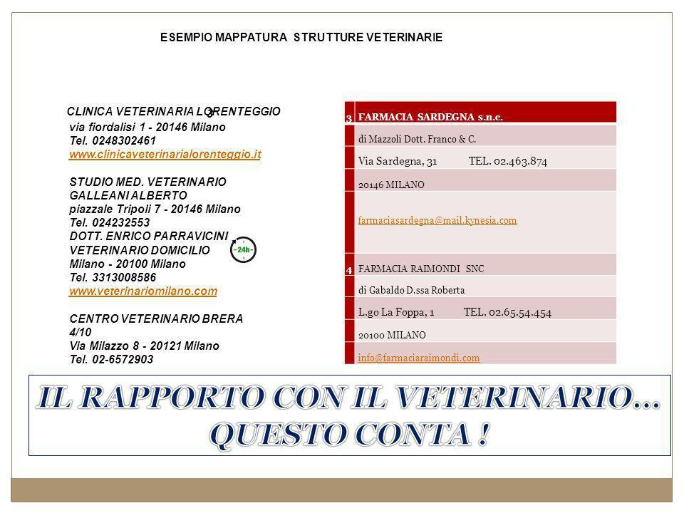 3FARMACIA SARDEGNA s.n.c.di Mazzoli Dott. Franco & C.