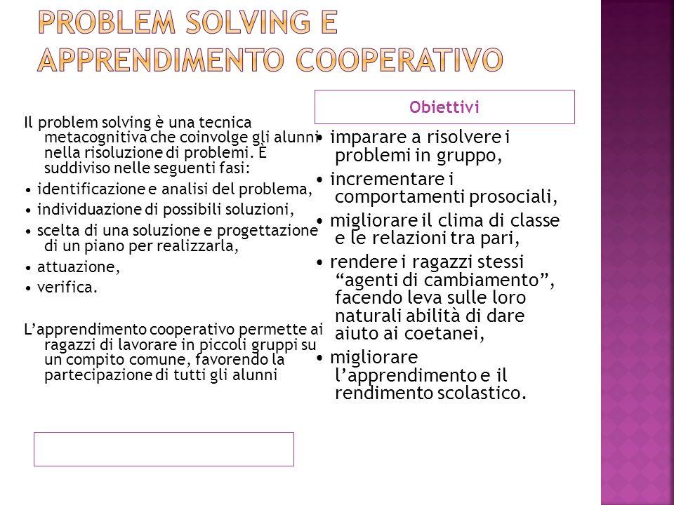 Obiettivi Il problem solving è una tecnica metacognitiva che coinvolge gli alunni nella risoluzione di problemi. È suddiviso nelle seguenti fasi: iden