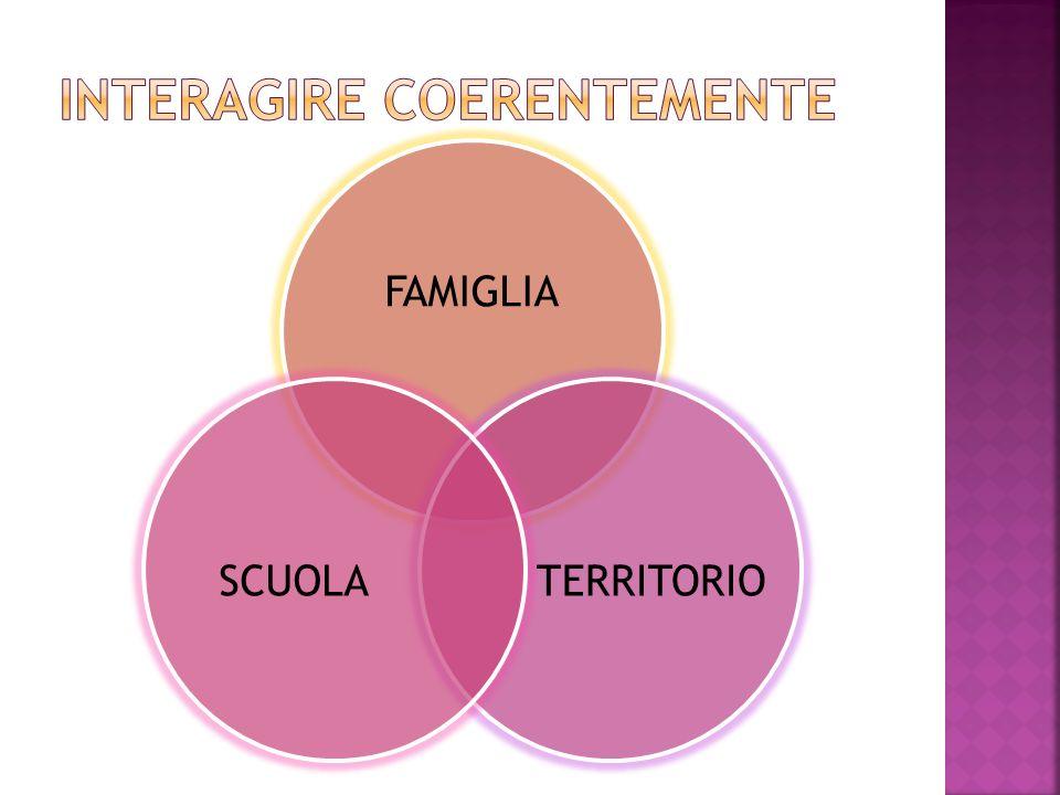 FAMIGLIA TERRITORIOSCUOLA