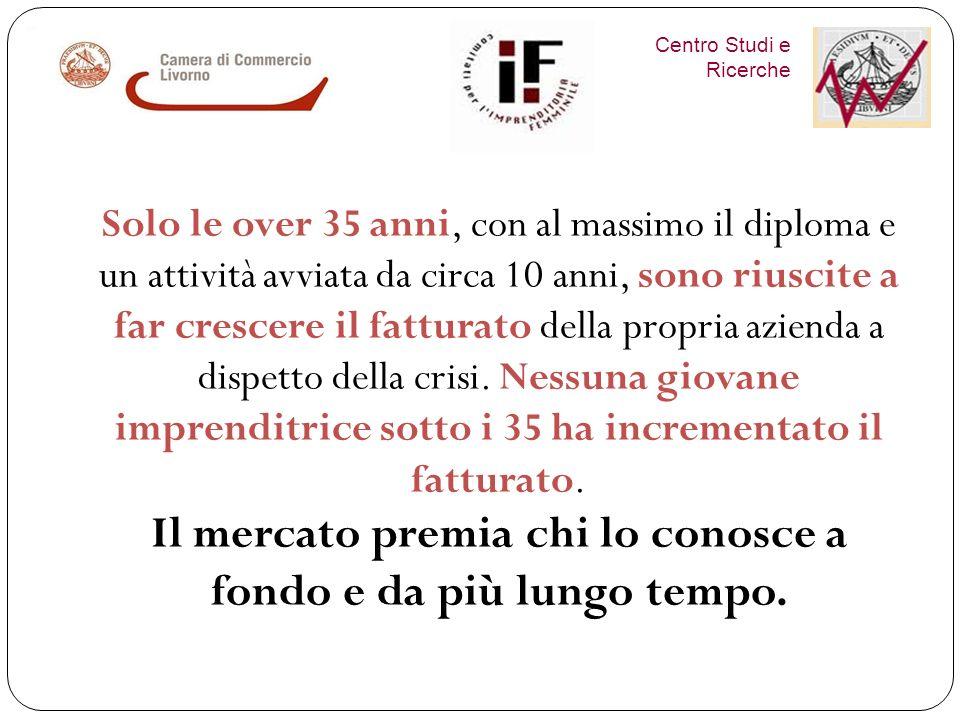 Centro Studi e Ricerche Miglior performance A gricoltura/Commercio, peggior performance Servizi/Artigianato Andamento settoriale del fatturato 2011 ri