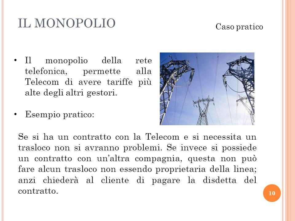 IL MONOPOLIO 10 Caso pratico Il monopolio della rete telefonica, permette alla Telecom di avere tariffe più alte degli altri gestori. Esempio pratico: