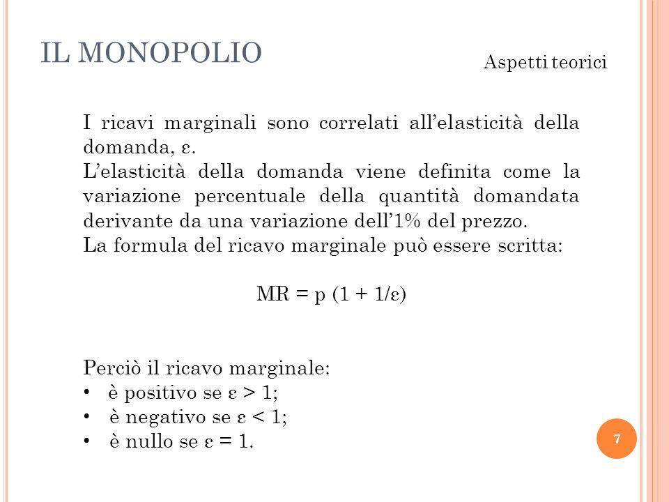 IL MONOPOLIO 7 Aspetti teorici I ricavi marginali sono correlati allelasticità della domanda, ε. Lelasticità della domanda viene definita come la vari
