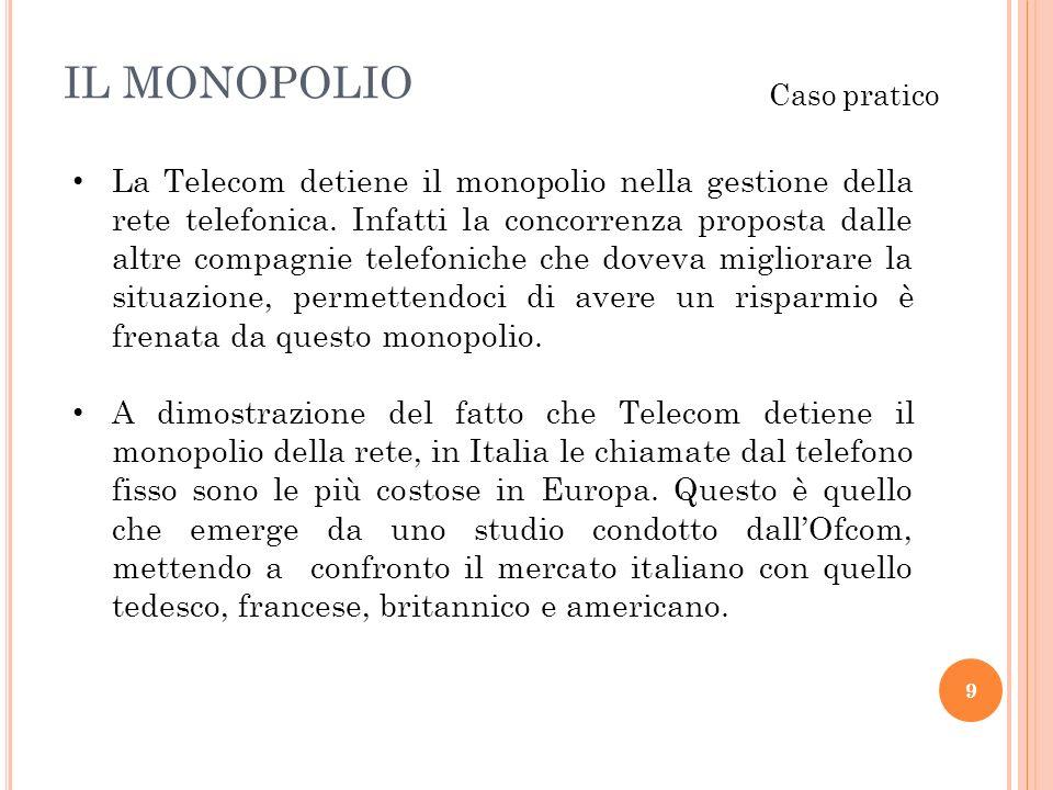 IL MONOPOLIO 9 Caso pratico La Telecom detiene il monopolio nella gestione della rete telefonica. Infatti la concorrenza proposta dalle altre compagni