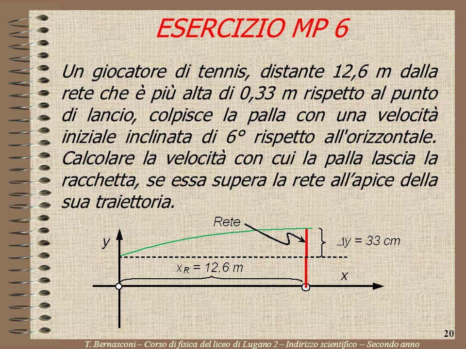 Un giocatore di tennis, distante 12,6 m dalla rete che è più alta di 0,33 m rispetto al punto di lancio, colpisce la palla con una velocità iniziale i