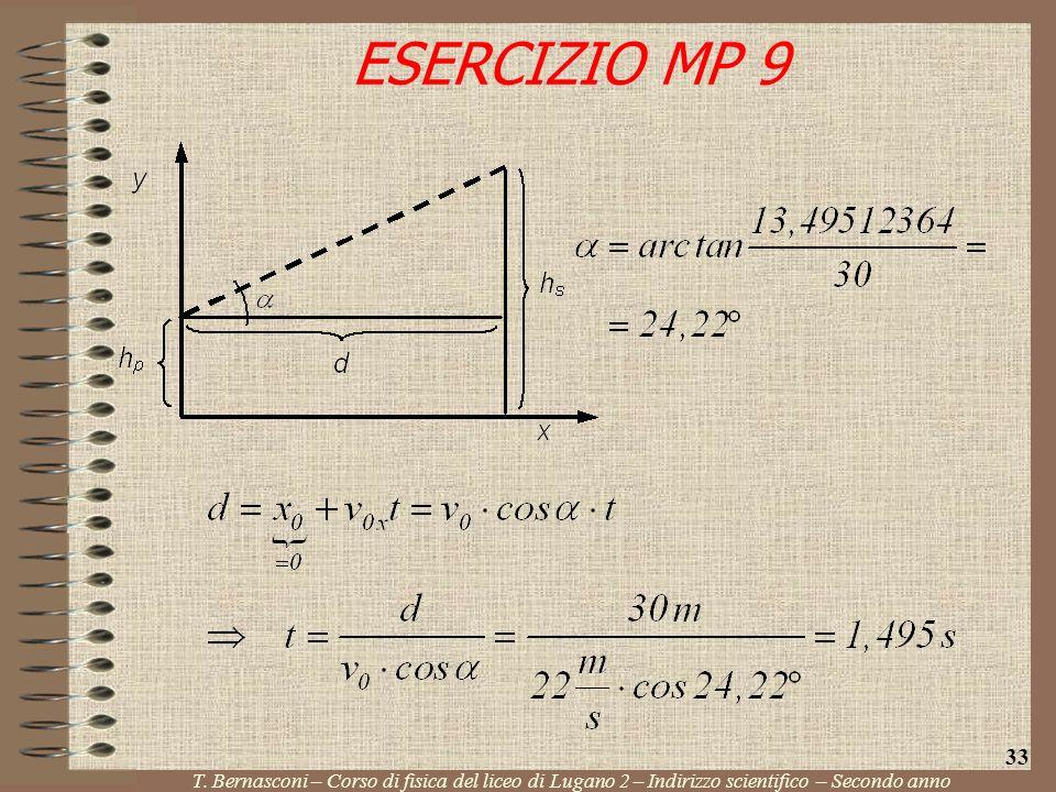 ESERCIZIO MP 9 T. Bernasconi – Corso di fisica del liceo di Lugano 2 – Indirizzo scientifico – Secondo anno 33