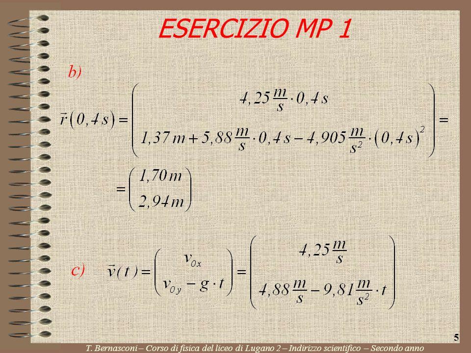 ESERCIZIO MP 1 T. Bernasconi – Corso di fisica del liceo di Lugano 2 – Indirizzo scientifico – Secondo anno 5