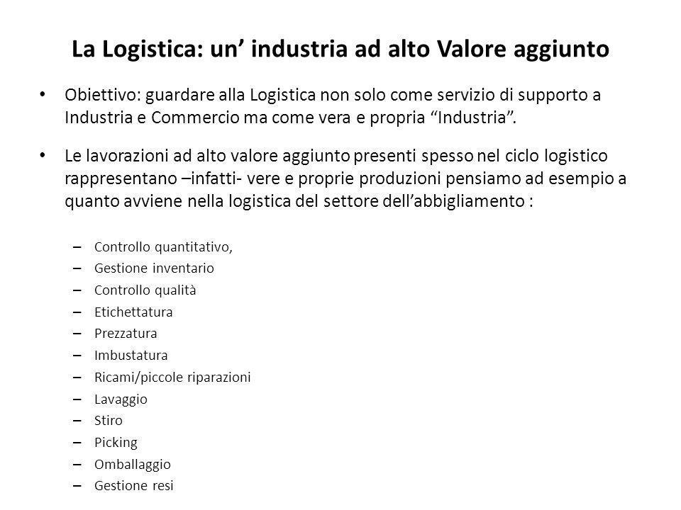 La Logistica: un industria ad alto Valore aggiunto Obiettivo: guardare alla Logistica non solo come servizio di supporto a Industria e Commercio ma come vera e propria Industria.