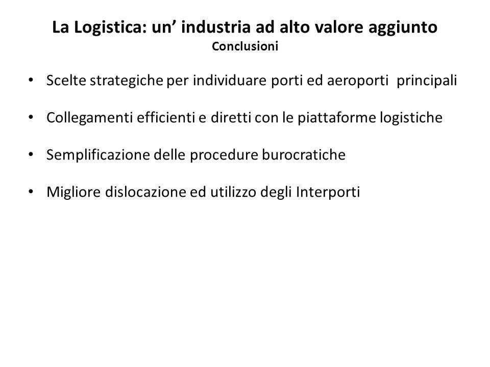 La Logistica: un industria ad alto valore aggiunto Conclusioni Scelte strategiche per individuare porti ed aeroporti principali Collegamenti efficienti e diretti con le piattaforme logistiche Semplificazione delle procedure burocratiche Migliore dislocazione ed utilizzo degli Interporti