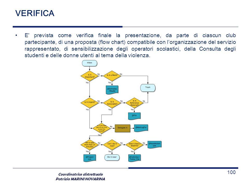 Coordinatrice distrettuale Patrizia MARINI NOVARINA VERIFICA E' prevista come verifica finale la presentazione, da parte di ciascun club partecipante,