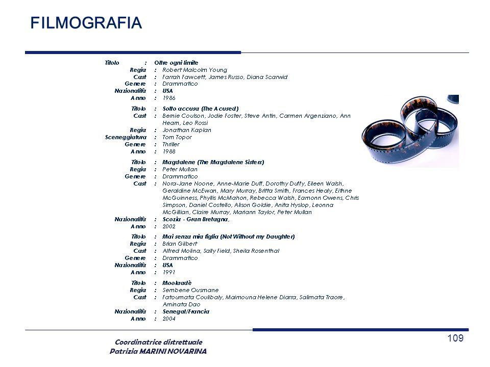 Coordinatrice distrettuale Patrizia MARINI NOVARINA 109 FILMOGRAFIA