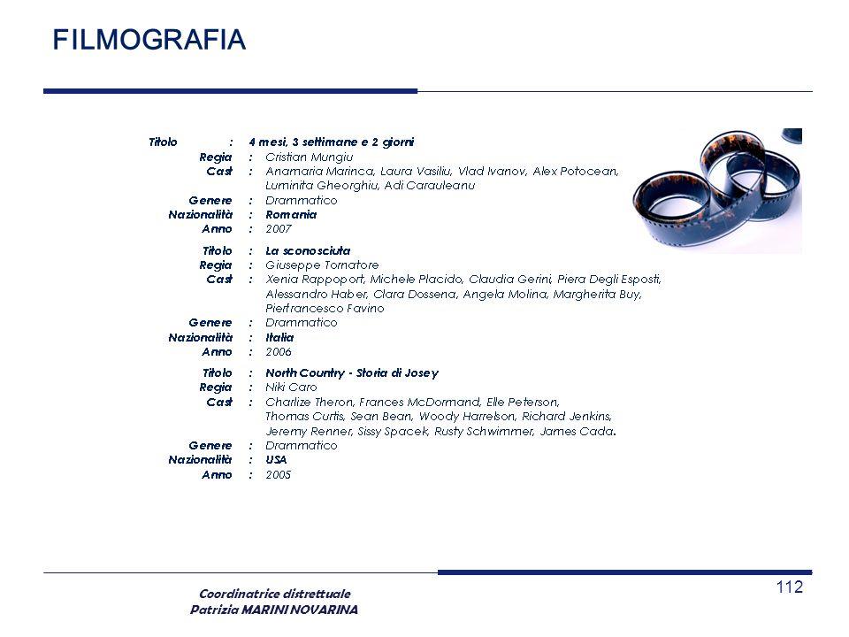 Coordinatrice distrettuale Patrizia MARINI NOVARINA 112 FILMOGRAFIA