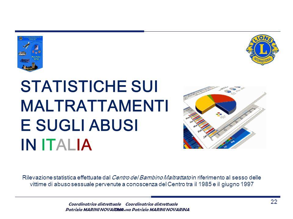 Coordinatrice distrettuale Patrizia MARINI NOVARINA STATISTICHE SUI MALTRATTAMENTI E SUGLI ABUSI IN ITALIA Rilevazione statistica effettuate dal Centr