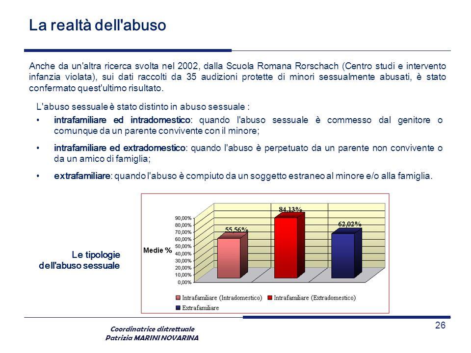 Coordinatrice distrettuale Patrizia MARINI NOVARINA La realtà dell'abuso Anche da un'altra ricerca svolta nel 2002, dalla Scuola Romana Rorschach (Cen