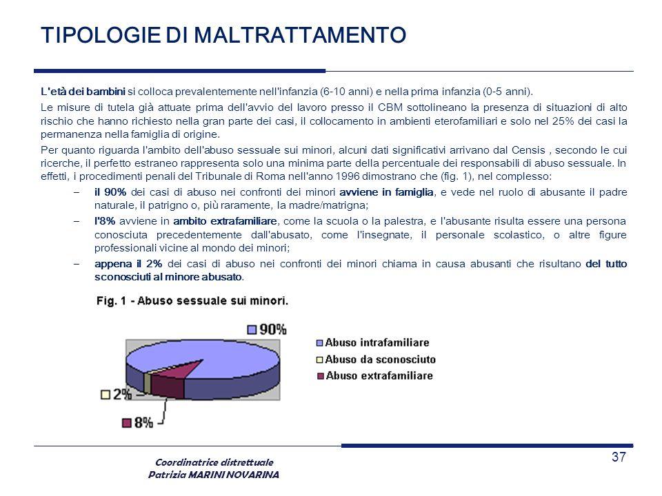 Coordinatrice distrettuale Patrizia MARINI NOVARINA TIPOLOGIE DI MALTRATTAMENTO L'età dei bambini si colloca prevalentemente nell'infanzia (6-10 anni)