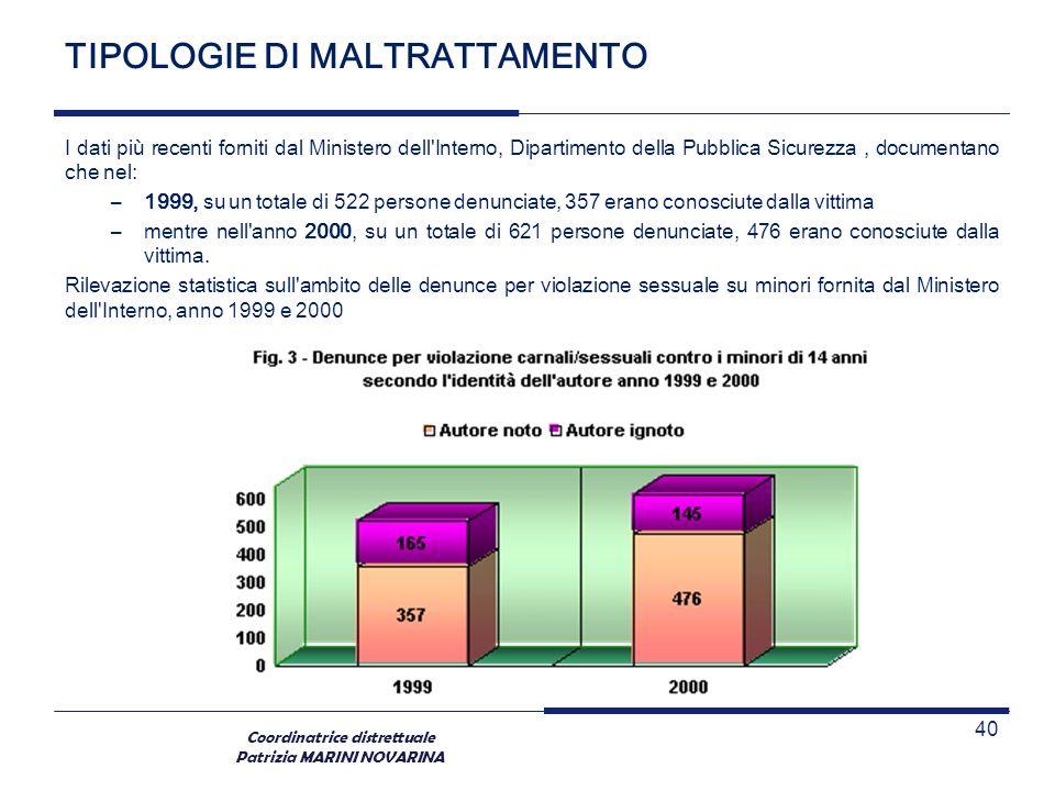 Coordinatrice distrettuale Patrizia MARINI NOVARINA TIPOLOGIE DI MALTRATTAMENTO I dati più recenti forniti dal Ministero dell'Interno, Dipartimento de