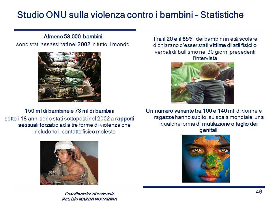 Coordinatrice distrettuale Patrizia MARINI NOVARINA Studio ONU sulla violenza contro i bambini - Statistiche Almeno 53.000 bambini sono stati assassin