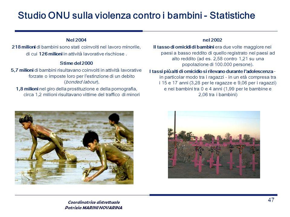 Coordinatrice distrettuale Patrizia MARINI NOVARINA Nel 2004 218 milioni di bambini sono stati coinvolti nel lavoro minorile, di cui 126 milioni in at