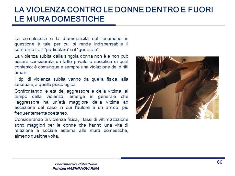 Coordinatrice distrettuale Patrizia MARINI NOVARINA LA VIOLENZA CONTRO LE DONNE DENTRO E FUORI LE MURA DOMESTICHE La complessità e la drammaticità del