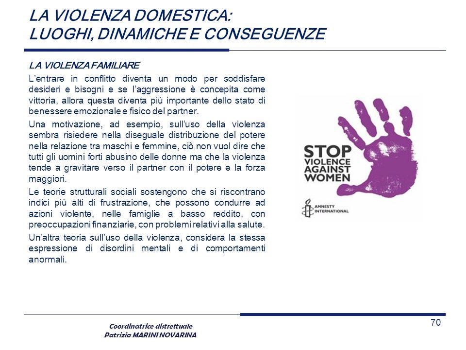 Coordinatrice distrettuale Patrizia MARINI NOVARINA LA VIOLENZA DOMESTICA: LUOGHI, DINAMICHE E CONSEGUENZE LA VIOLENZA FAMILIARE Lentrare in conflitto