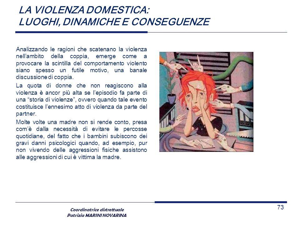 Coordinatrice distrettuale Patrizia MARINI NOVARINA LA VIOLENZA DOMESTICA: LUOGHI, DINAMICHE E CONSEGUENZE Analizzando le ragioni che scatenano la vio