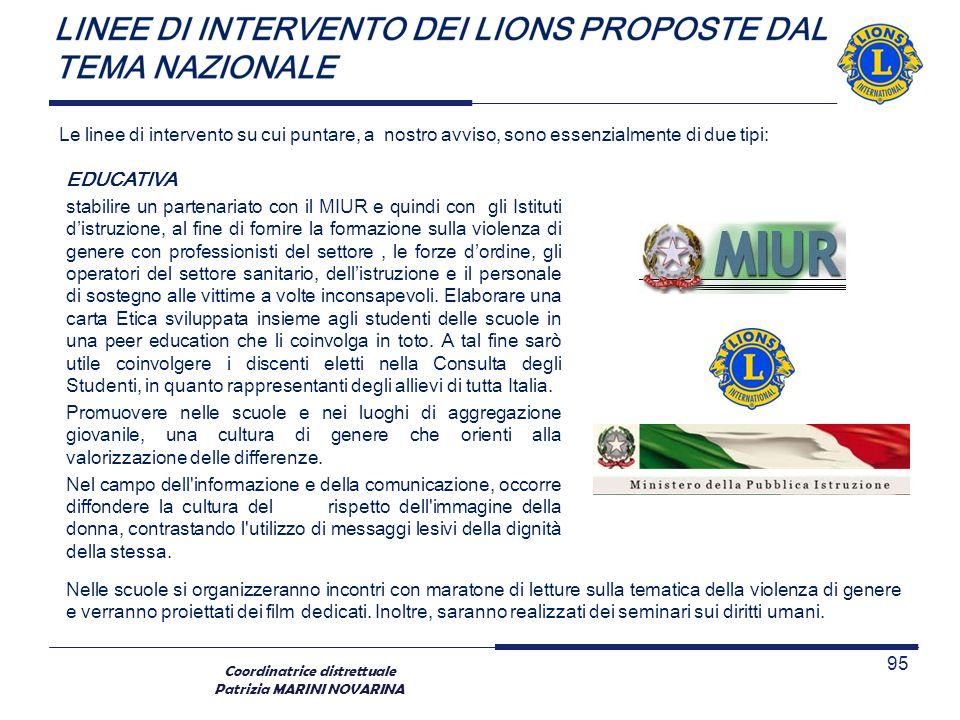 Coordinatrice distrettuale Patrizia MARINI NOVARINA Le linee di intervento su cui puntare, a nostro avviso, sono essenzialmente di due tipi: 95 EDUCAT