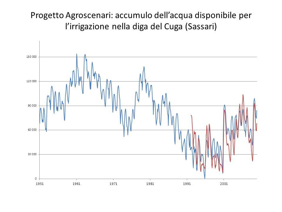 Progetto Agroscenari: accumulo dellacqua disponibile per lirrigazione nella diga del Cuga (Sassari)