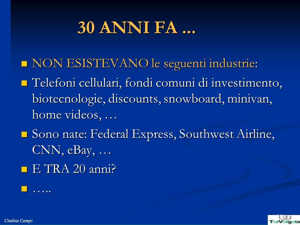 Cinthia Campi 14 30 ANNI FA... NON ESISTEVANO le seguenti industrie: NON ESISTEVANO le seguenti industrie: Telefoni cellulari, fondi comuni di investi