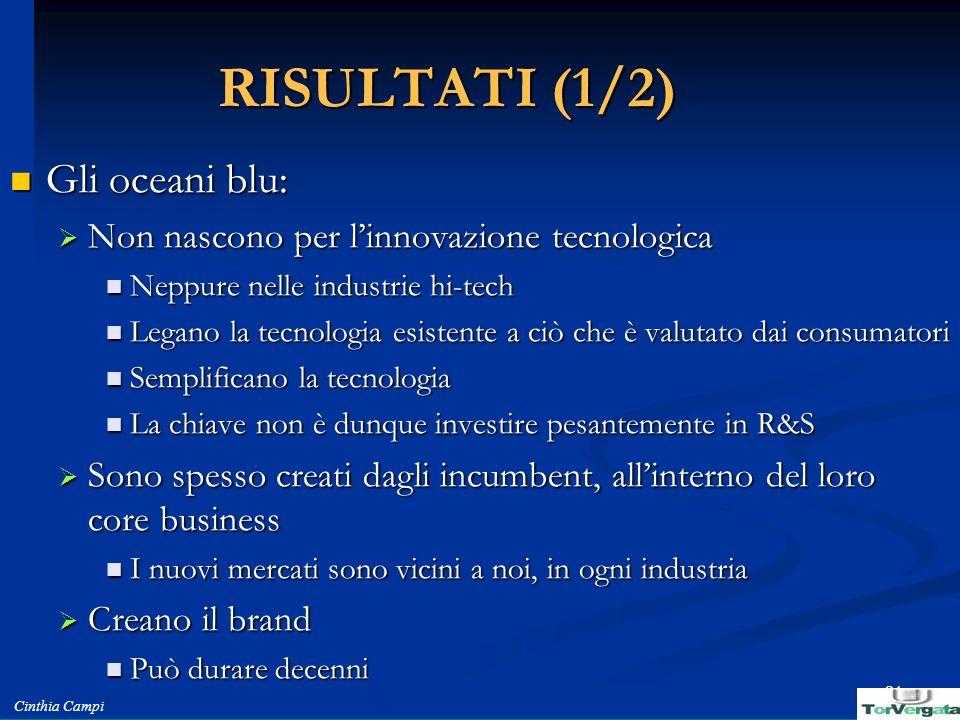 Cinthia Campi 21 RISULTATI (1/2) Gli oceani blu: Gli oceani blu: Non nascono per linnovazione tecnologica Non nascono per linnovazione tecnologica Nep