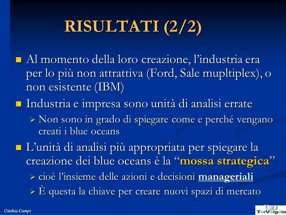 Cinthia Campi 22 RISULTATI (2/2) Al momento della loro creazione, lindustria era per lo più non attrattiva (Ford, Sale mupltiplex), o non esistente (I