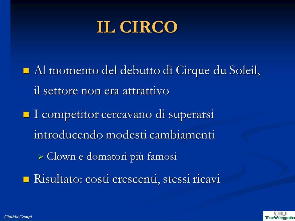 Cinthia Campi 24 IL CIRCO Al momento del debutto di Cirque du Soleil, il settore non era attrattivo Al momento del debutto di Cirque du Soleil, il set