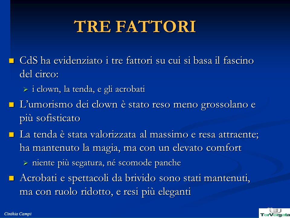 Cinthia Campi 26 TRE FATTORI CdS ha evidenziato i tre fattori su cui si basa il fascino del circo: CdS ha evidenziato i tre fattori su cui si basa il