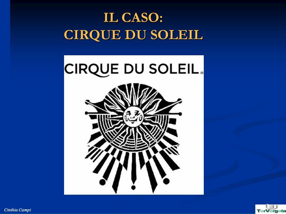 Cinthia Campi 3 IL CASO: CIRQUE DU SOLEIL