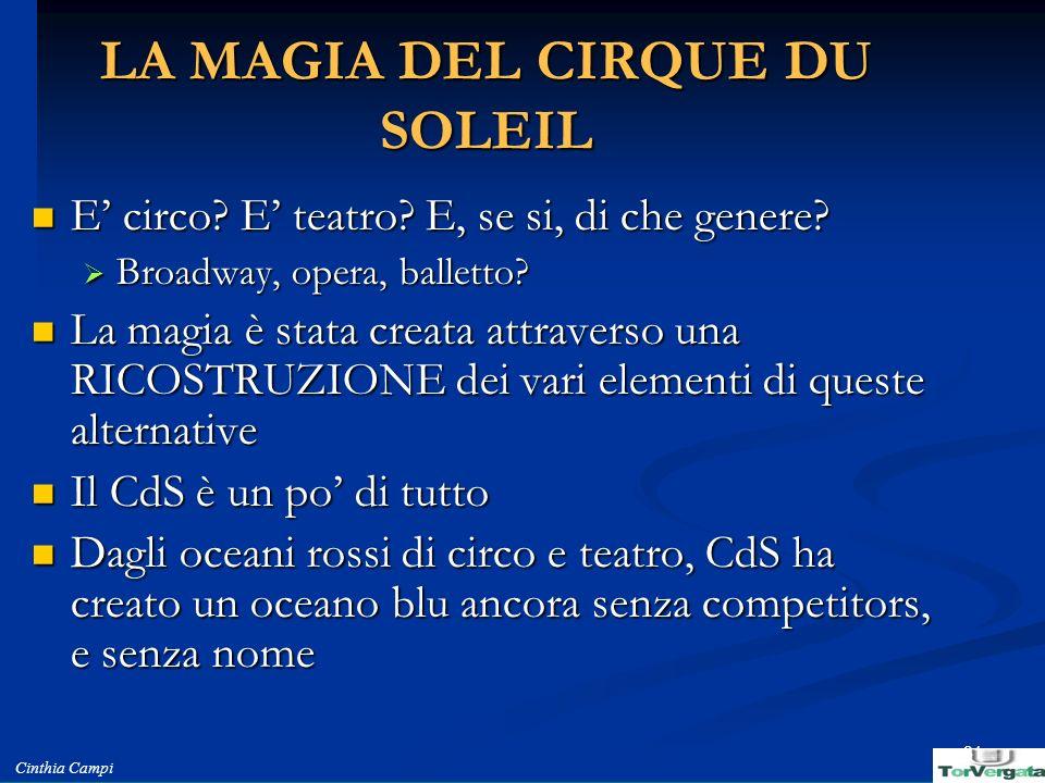 Cinthia Campi 31 LA MAGIA DEL CIRQUE DU SOLEIL E circo? E teatro? E, se si, di che genere? E circo? E teatro? E, se si, di che genere? Broadway, opera