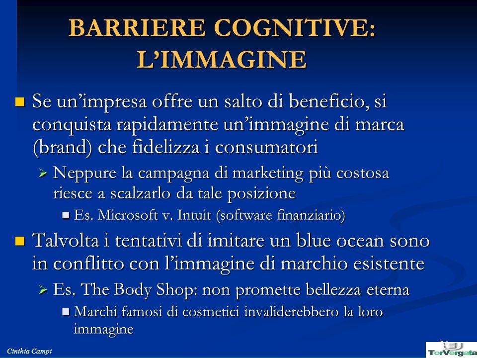 Cinthia Campi 34 BARRIERE COGNITIVE: LIMMAGINE Se unimpresa offre un salto di beneficio, si conquista rapidamente unimmagine di marca (brand) che fide