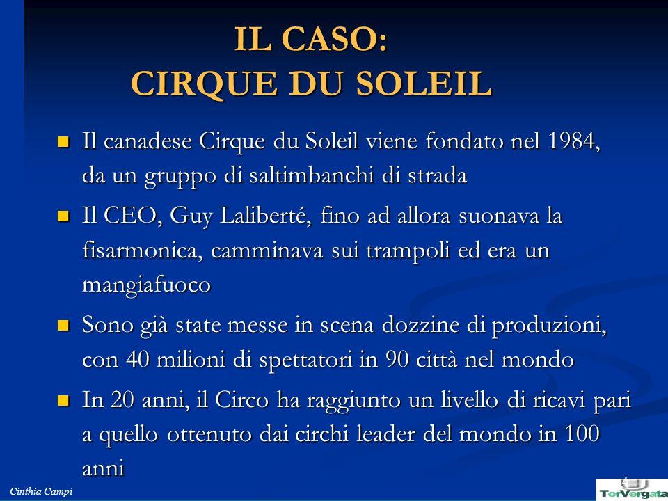 Cinthia Campi 4 IL CASO: CIRQUE DU SOLEIL Il canadese Cirque du Soleil viene fondato nel 1984, da un gruppo di saltimbanchi di strada Il canadese Cirq