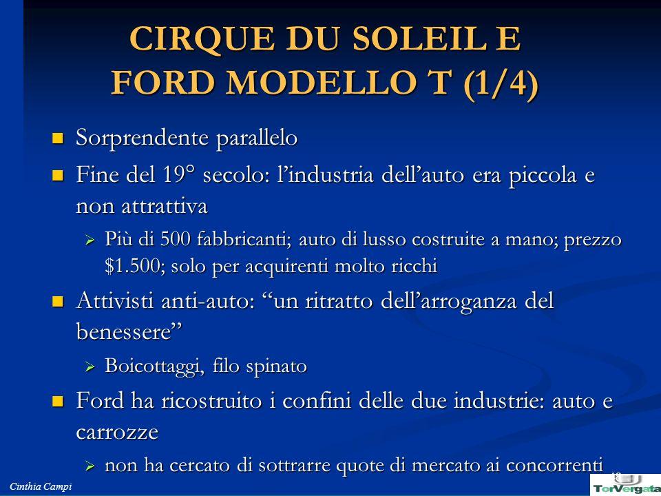 Cinthia Campi 48 CIRQUE DU SOLEIL E FORD MODELLO T (1/4) Sorprendente parallelo Sorprendente parallelo Fine del 19° secolo: lindustria dellauto era pi