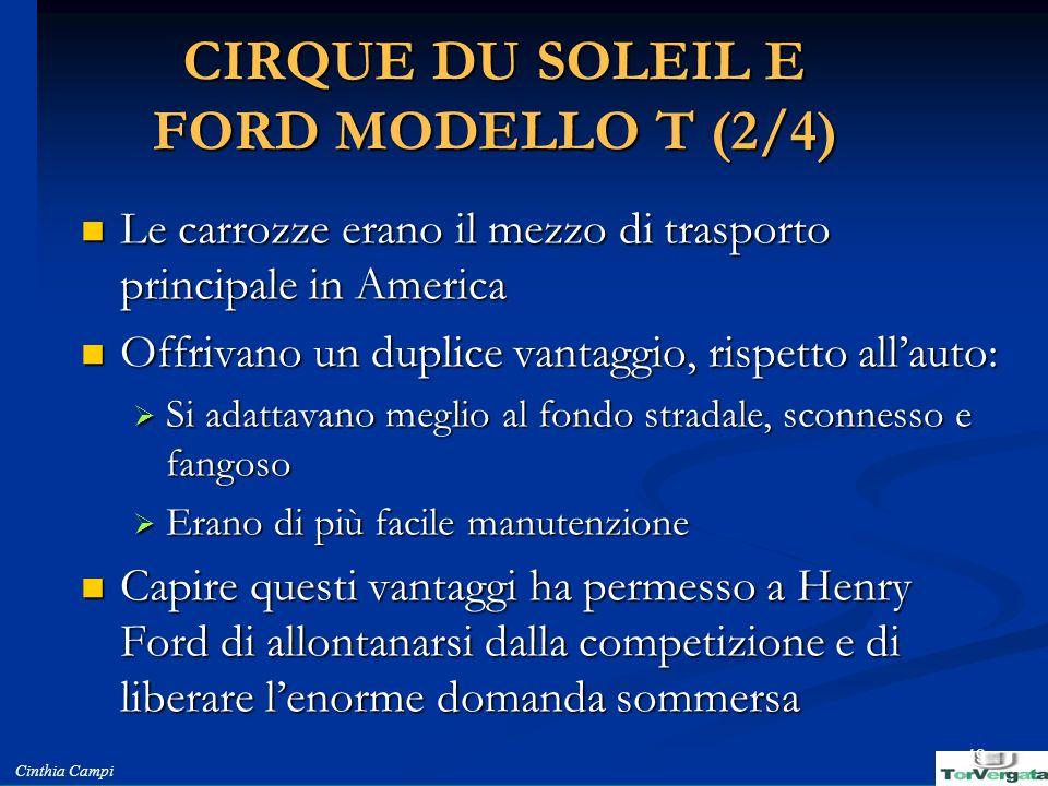 Cinthia Campi 49 CIRQUE DU SOLEIL E FORD MODELLO T (2/4) Le carrozze erano il mezzo di trasporto principale in America Le carrozze erano il mezzo di t