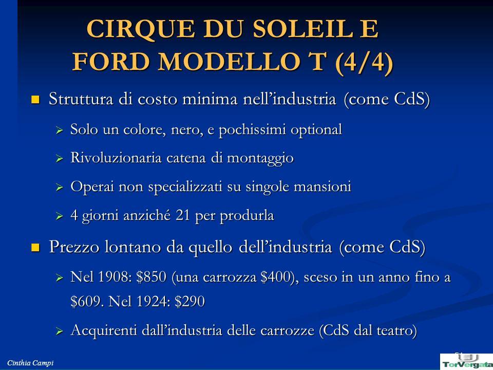 Cinthia Campi 51 CIRQUE DU SOLEIL E FORD MODELLO T (4/4) Struttura di costo minima nellindustria (come CdS) Struttura di costo minima nellindustria (c