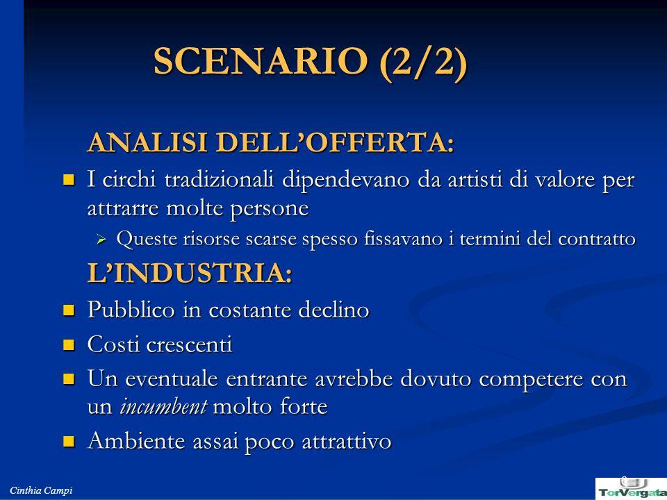 Cinthia Campi 6 SCENARIO (2/2) ANALISI DELLOFFERTA: I circhi tradizionali dipendevano da artisti di valore per attrarre molte persone I circhi tradizi