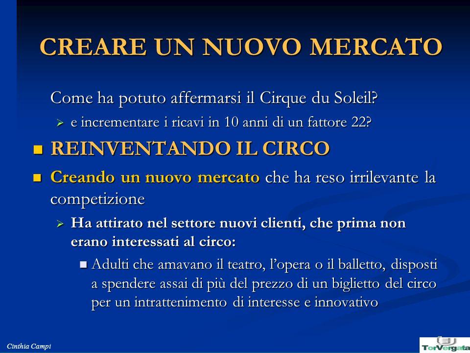 Cinthia Campi 7 CREARE UN NUOVO MERCATO Come ha potuto affermarsi il Cirque du Soleil? e incrementare i ricavi in 10 anni di un fattore 22? e incremen