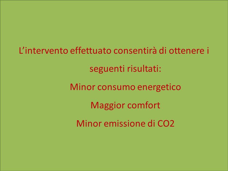 Lintervento effettuato consentirà di ottenere i seguenti risultati: Minor consumo energetico Maggior comfort Minor emissione di CO2