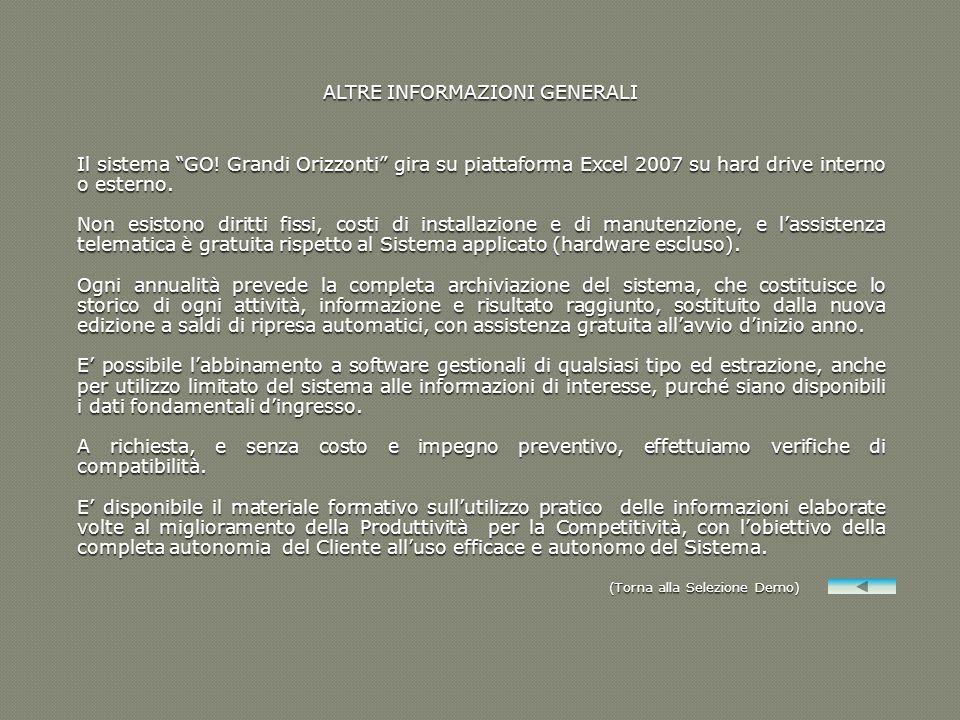 ALTRE INFORMAZIONI GENERALI Il sistema GO! Grandi Orizzonti gira su piattaforma Excel 2007 su hard drive interno o esterno. Non esistono diritti fissi