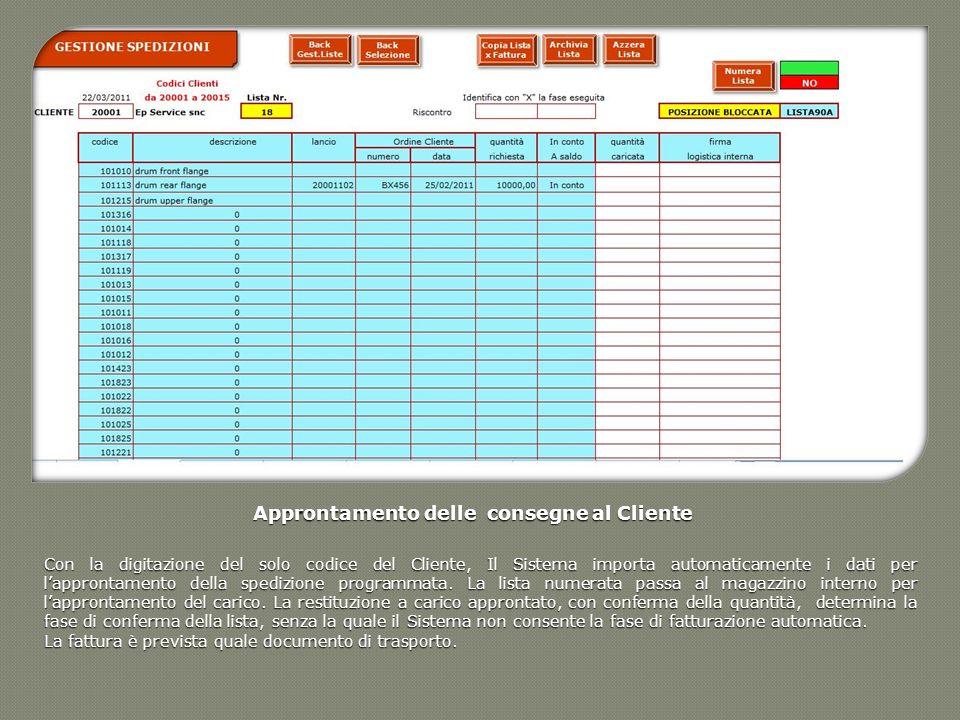 Approntamento delle consegne al Cliente Con la digitazione del solo codice del Cliente, Il Sistema importa automaticamente i dati per lapprontamento d