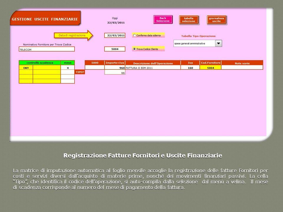 Registrazione Fatture Fornitori e Uscite Finanziarie La matrice di imputazione automatica al foglio mensile accoglie la registrazione delle fatture Fo