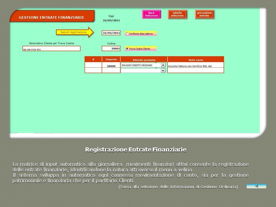 Registrazione Entrate Finanziarie La matrice di input automatico alla giornaliera movimenti finanziari attivi consente la registrazione delle entrate