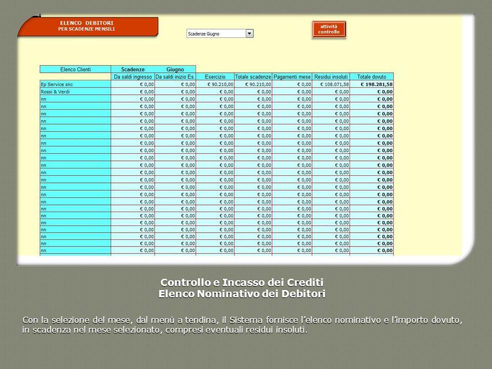 Controllo e Incasso dei Crediti Elenco Nominativo dei Debitori Con la selezione del mese, dal menù a tendina, il Sistema fornisce lelenco nominativo e