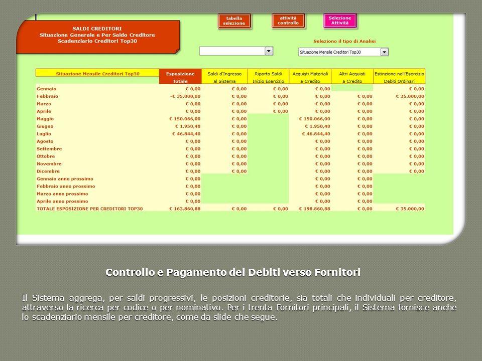 Controllo e Pagamento dei Debiti verso Fornitori Il Sistema aggrega, per saldi progressivi, le posizioni creditorie, sia totali che individuali per cr