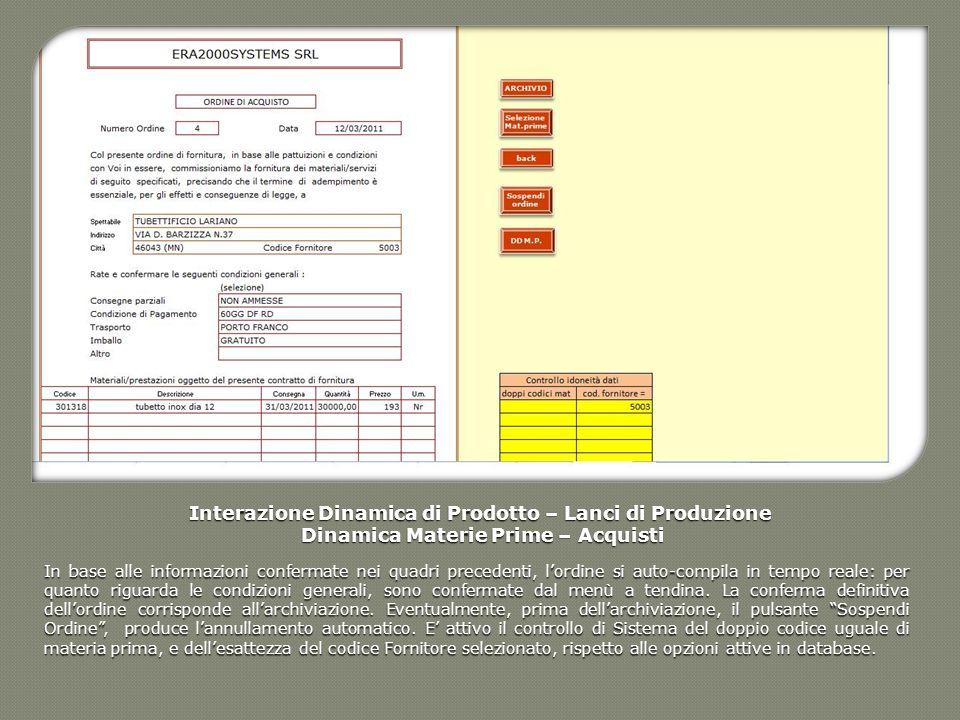 Interazione Dinamica di Prodotto – Lanci di Produzione Dinamica Materie Prime – Acquisti Dinamica Materie Prime – Acquisti In base alle informazioni c